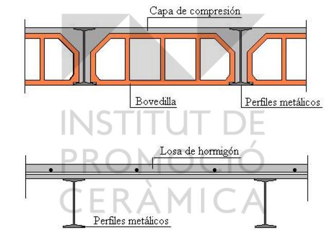 Ipc altres tipus de forjats - Forjado viguetas metalicas ...